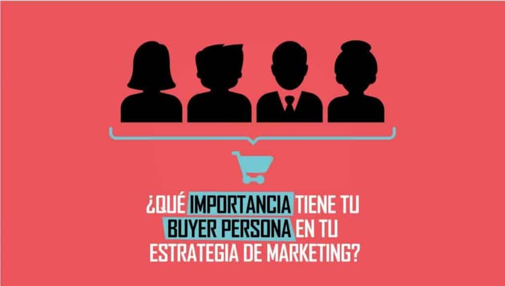 importancia-buyer-persona-estrategia-marketing